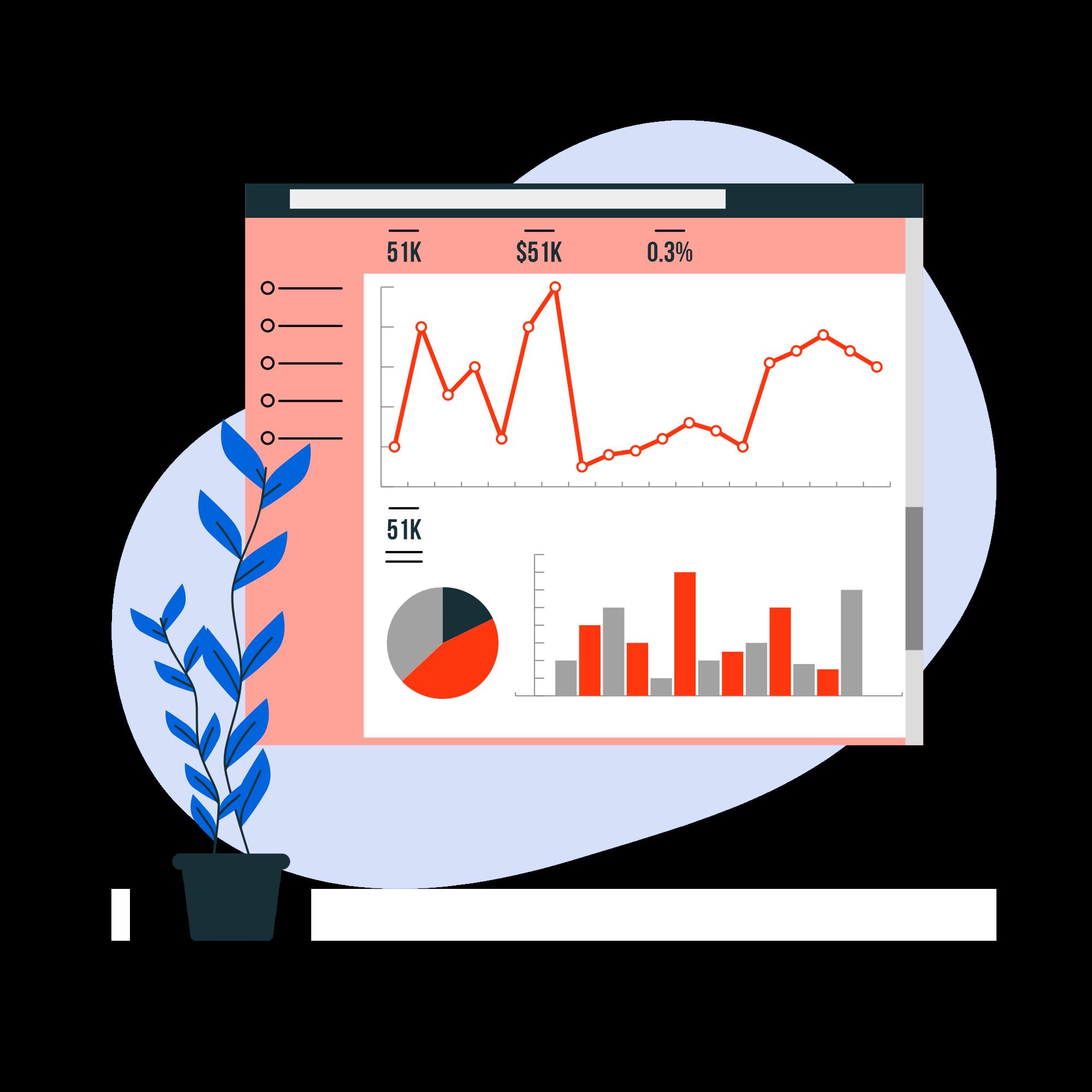 monetization and analytics