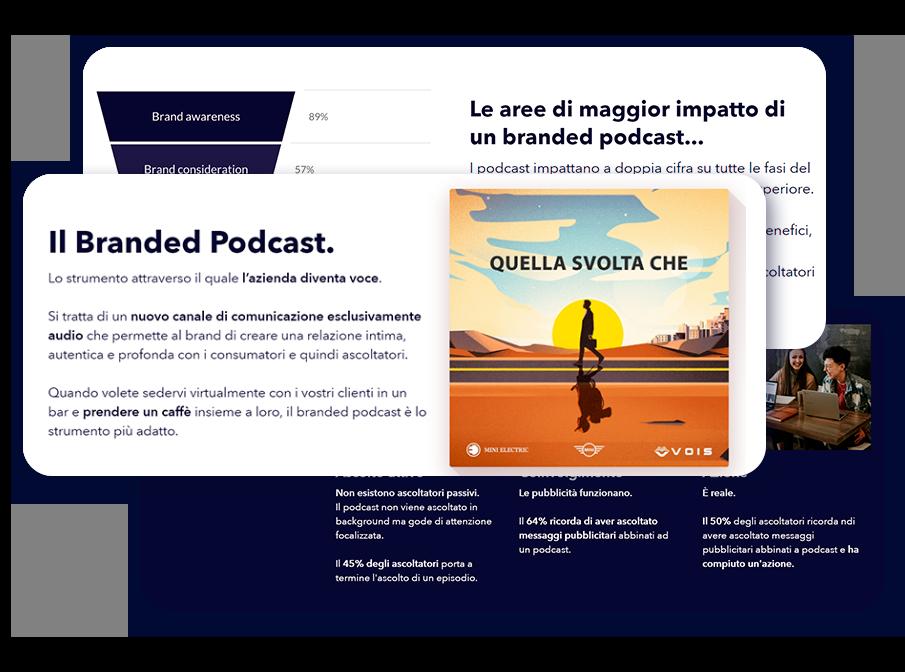 tutto quello che devi sapere sul branded podcast pdf preview
