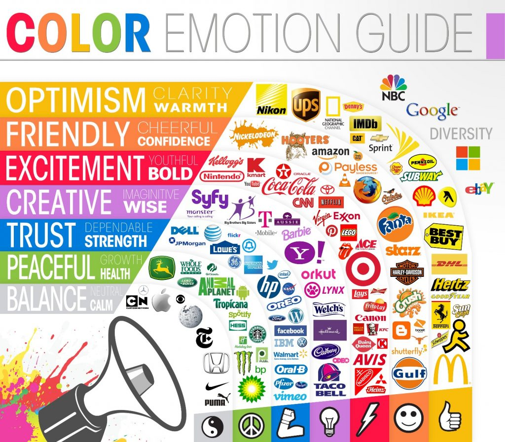 marketing emozionale colori